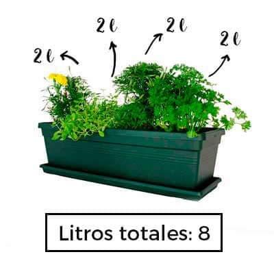 Blog plantea en verde - Jardineras huerto urbano ...