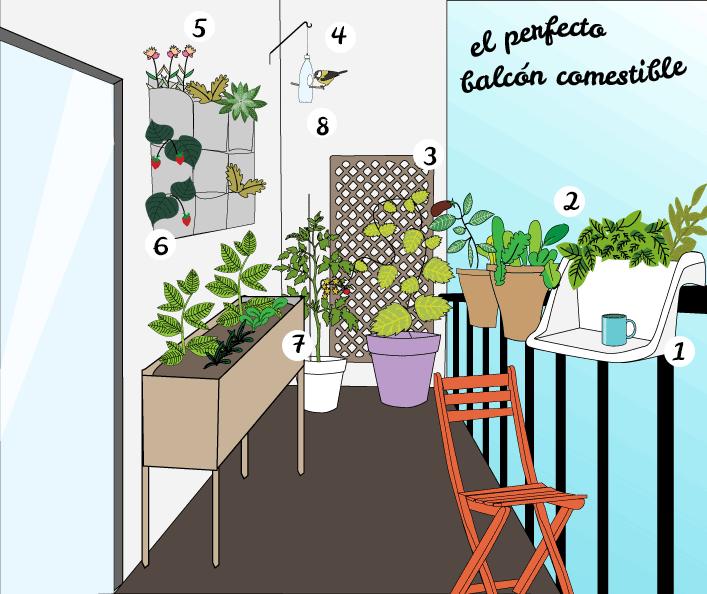Blog plantea en verde - Huerto urbano balcon ...
